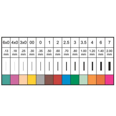 ko-ko-i-noor-rapidogragh-pen-tip-sizes